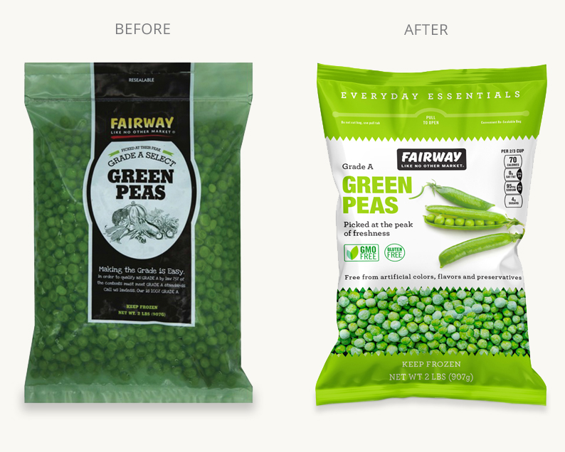 Is Your Packaging Ready For A Redesign?